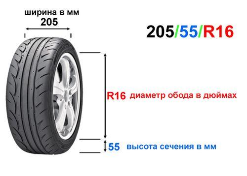 Типоразмеры шины R16