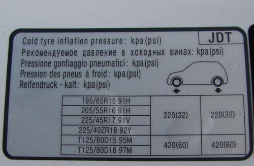 Наклейка указывающая давление колес