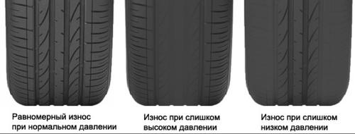 Виды износа шин