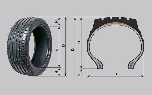 Как измеряется диаметр