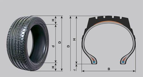 Основные размеры шины