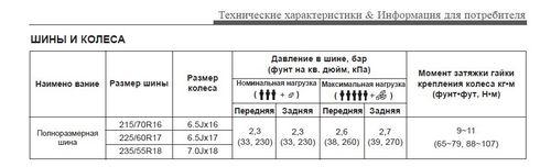 Таблица с размерами шин